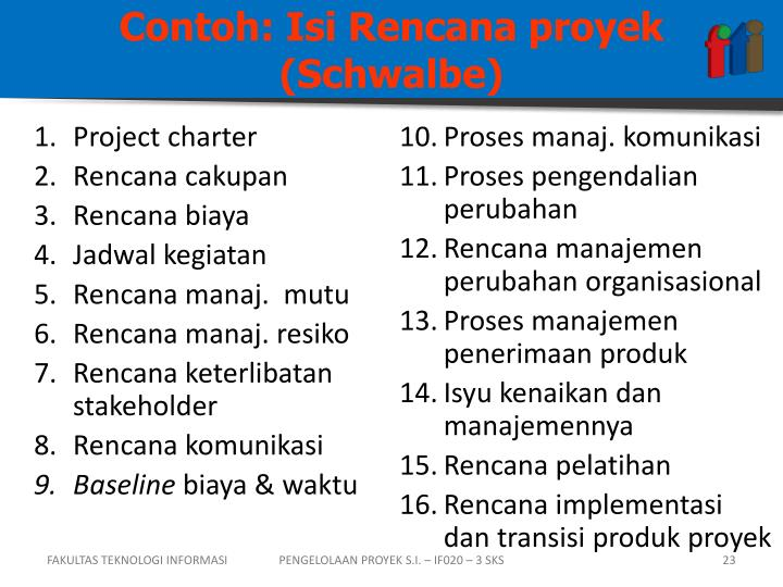 Contoh: Isi Rencana proyek (Schwalbe)