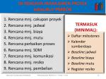 isi rencana manajemen proyek menurut pmbok