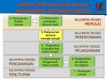 proses perencanaan dalam manajemen integrasi proyek
