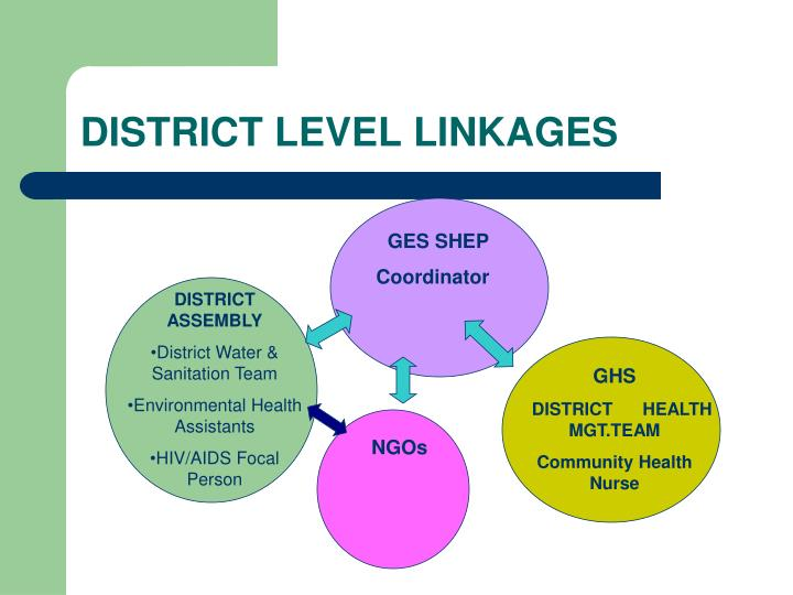 DISTRICT LEVEL LINKAGES