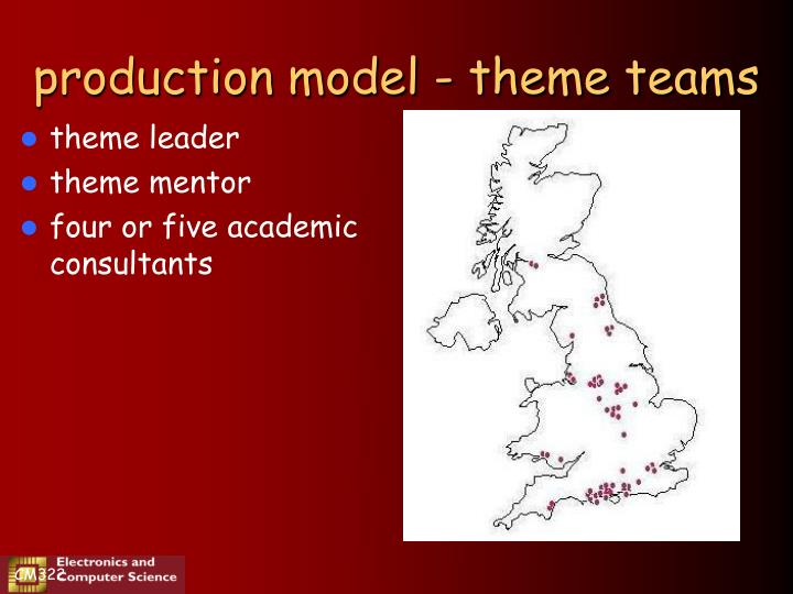 production model - theme teams