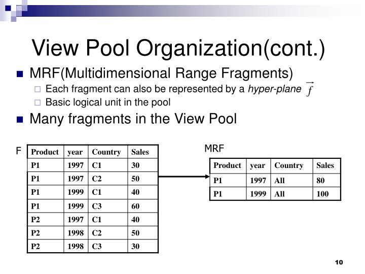 View Pool Organization(cont.)