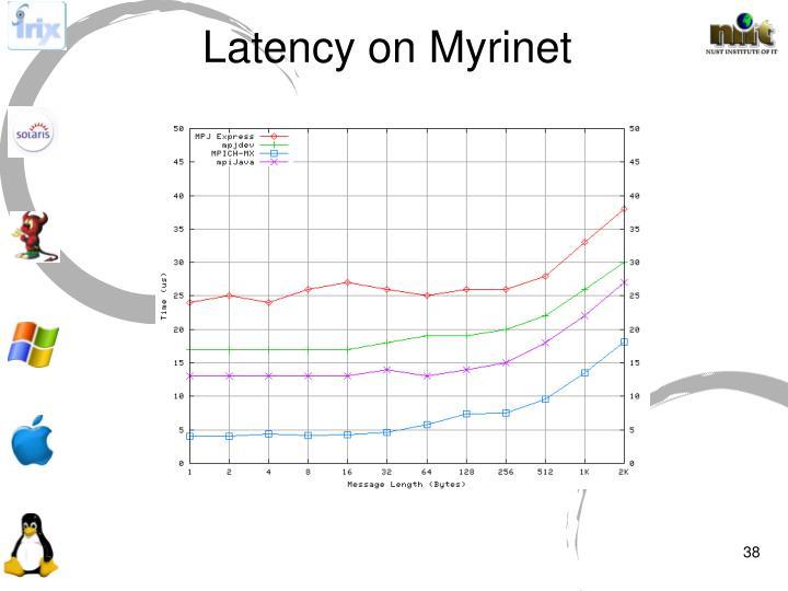 Latency on Myrinet