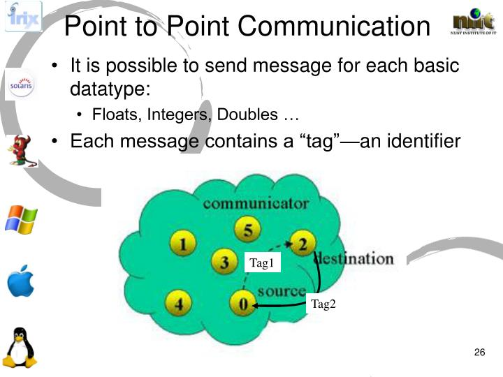 Point to Point Communication