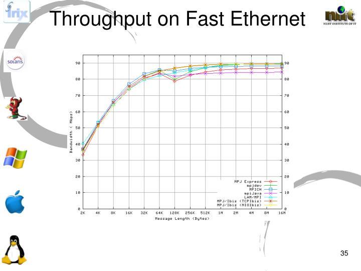 Throughput on Fast Ethernet