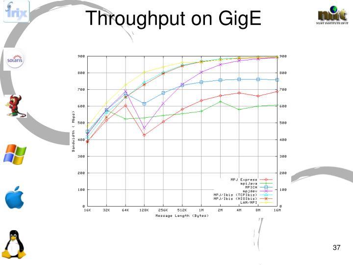 Throughput on GigE