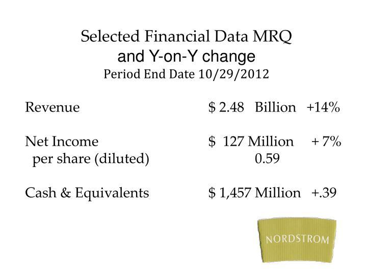 Selected Financial Data MRQ