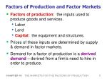 factors of production and factor markets