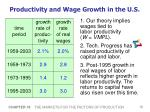 productivity and wage growth in the u s