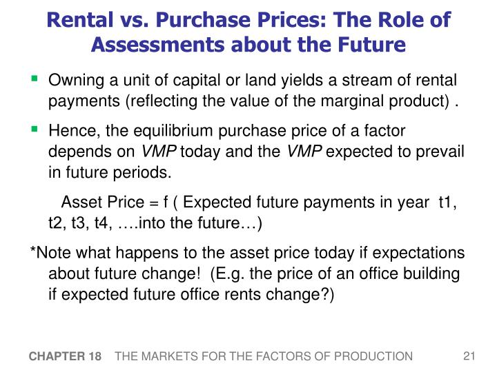 Rental vs. Purchase Prices: The Role of Assessments about the Future