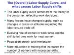 the overall labor supply curve and what causes labor supply shifts