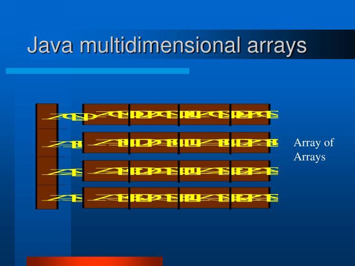 Java multidimensional arrays