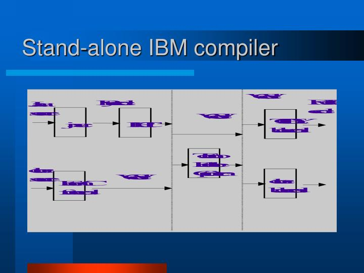 Stand-alone IBM compiler