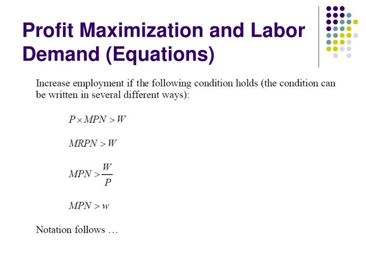 Profit Maximization and Labor Demand (Equations)