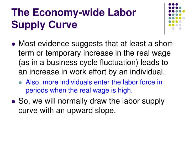 The Economy-wide Labor Supply Curve