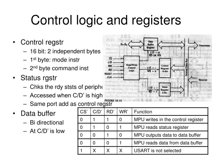 Control logic and registers