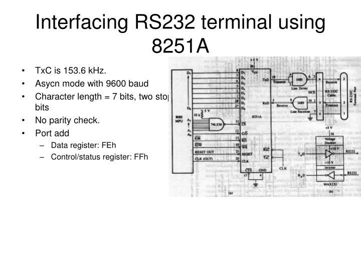Interfacing RS232 terminal using 8251A