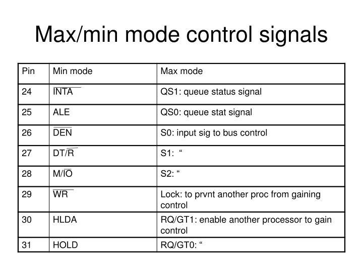 Max/min mode control signals