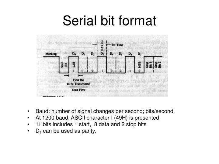 Serial bit format
