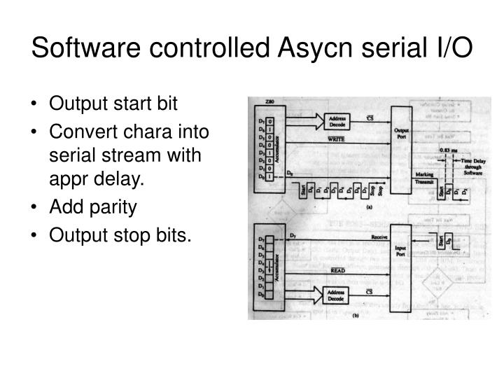 Software controlled Asycn serial I/O