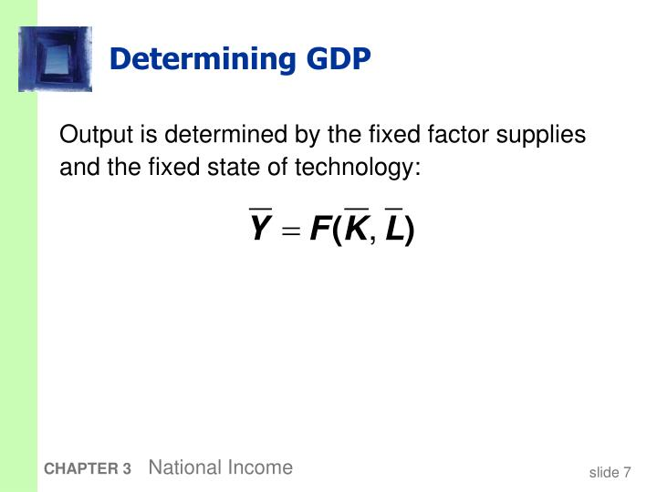 Determining GDP