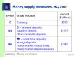money supply measures may 2007
