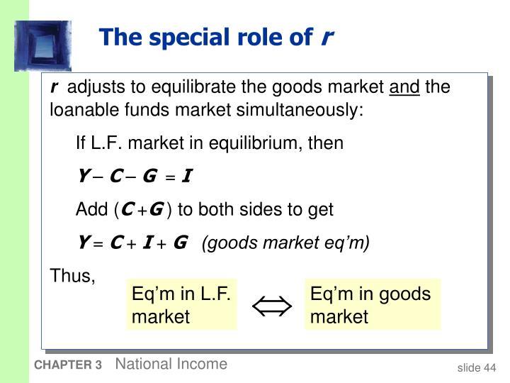 Eq'm in L.F. market