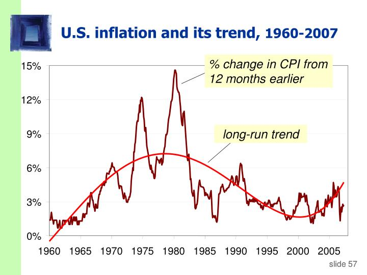 U.S. inflation and its trend,