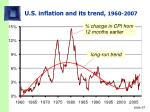 u s inflation and its trend 1960 2007