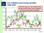 u s inflation and money growth 1960 2007