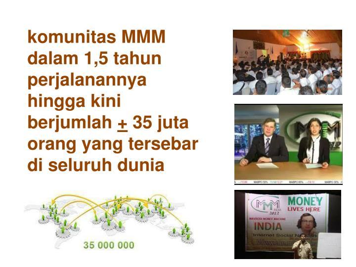 komunitas MMM dalam 1,5 tahun perjalanannya hingga kini berjumlah