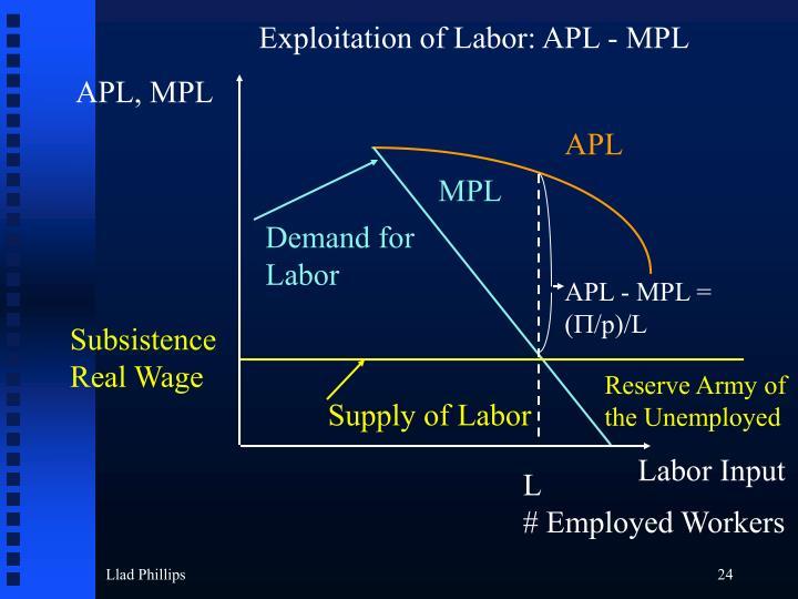 Exploitation of Labor: APL - MPL