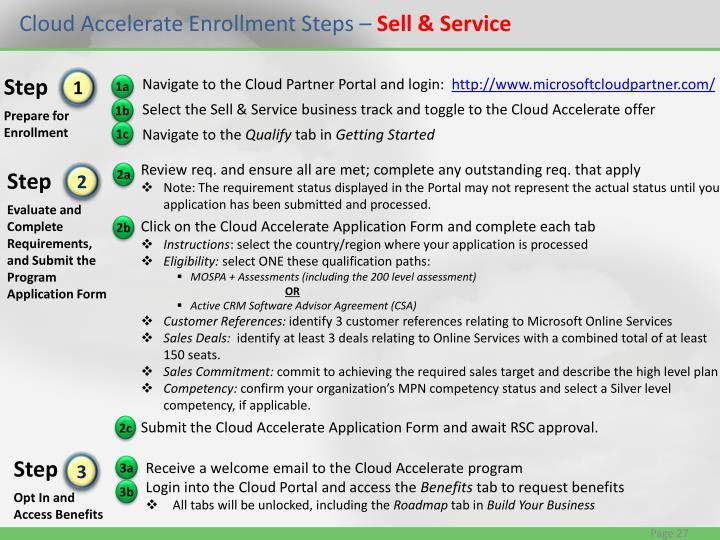 Cloud Accelerate Enrollment Steps –