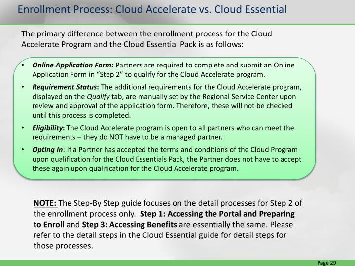 Enrollment Process: Cloud Accelerate vs. Cloud Essential