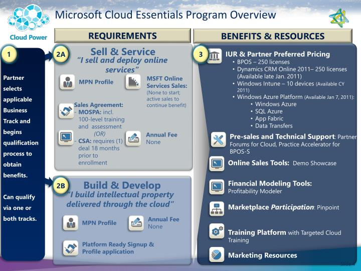 Microsoft Cloud Essentials Program Overview