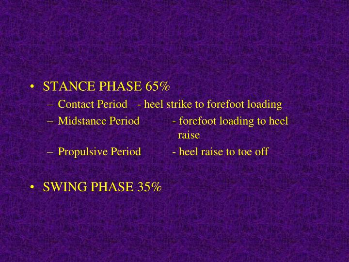 STANCE PHASE 65%