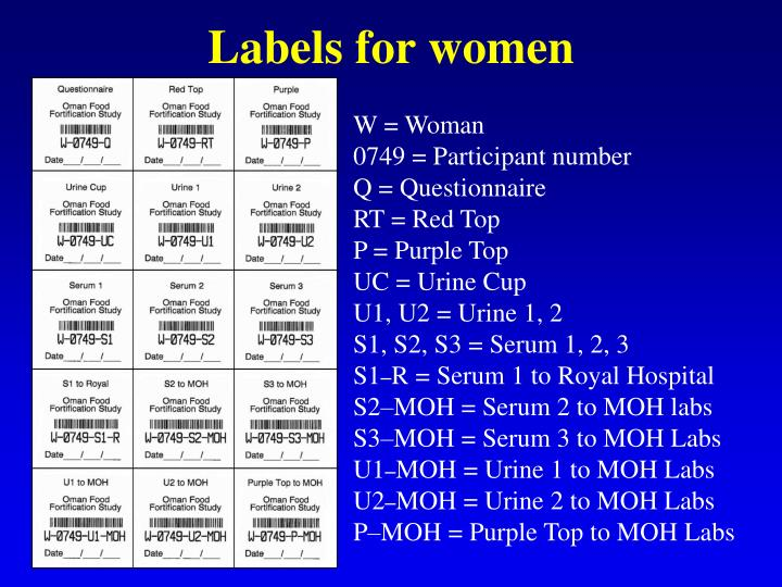 Labels for women