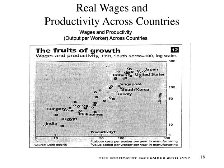 Real Wages and