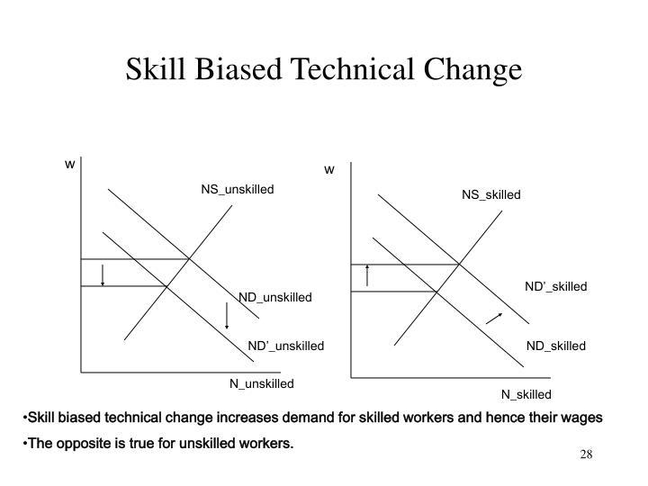 Skill Biased Technical Change
