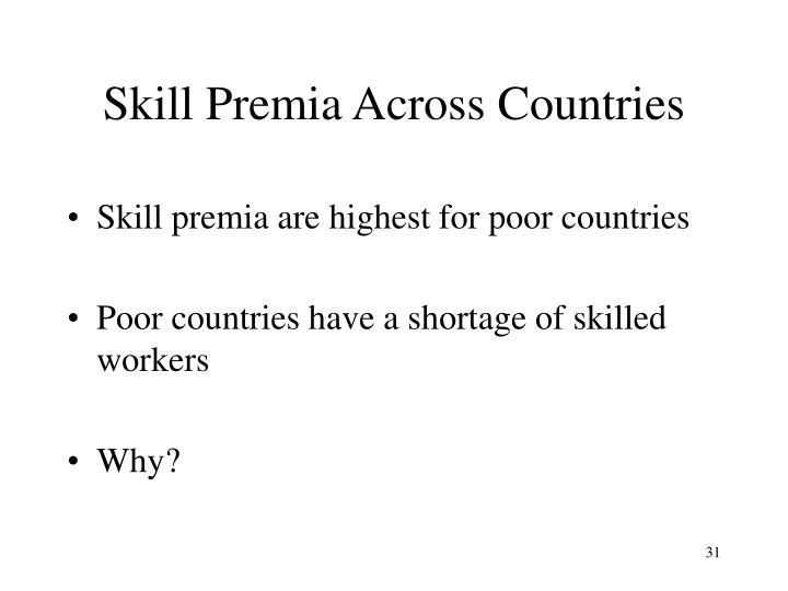 Skill Premia Across Countries