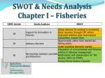 swot needs analysis chapter i fisheries1