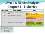swot needs analysis chapter i fisheries8