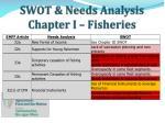 swot needs analysis chapter i fisheries9