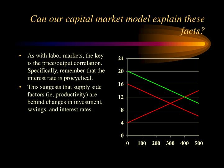 Can our capital market model explain these facts?