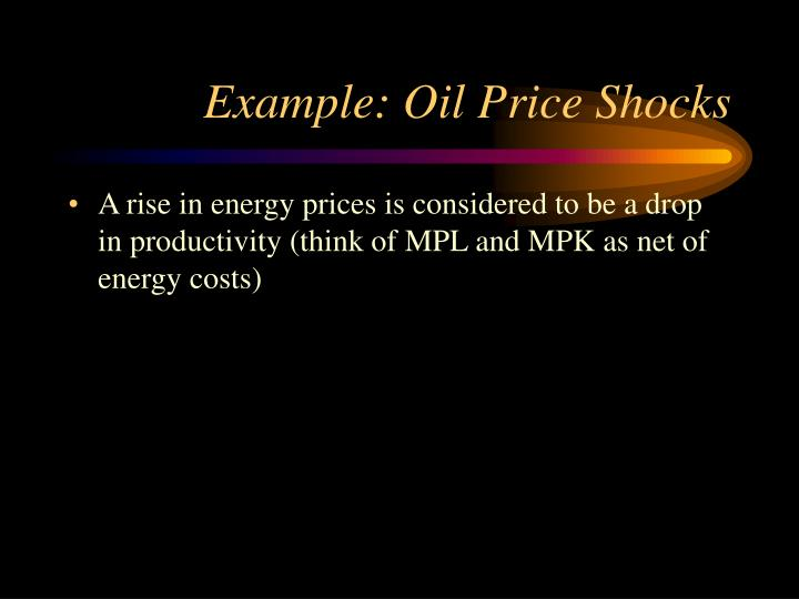 Example: Oil Price Shocks