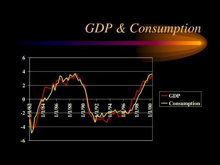 GDP & Consumption