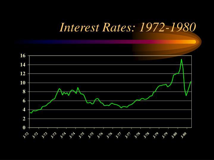 Interest Rates: 1972-1980