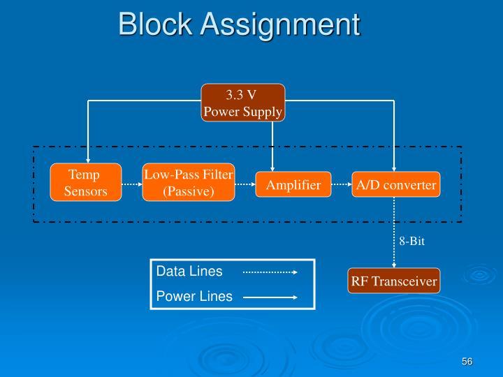 Block Assignment