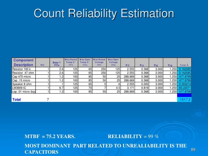 Count Reliability Estimation