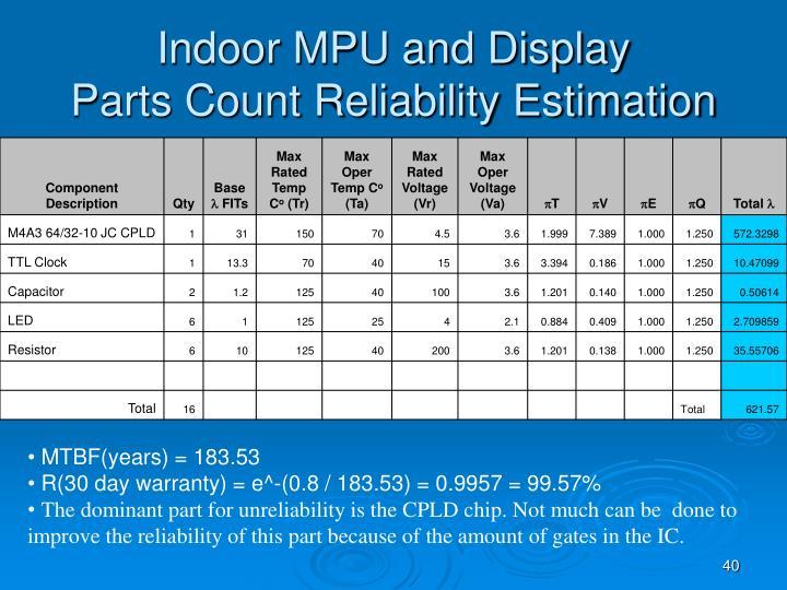 Indoor MPU and Display
